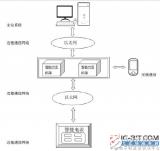 【新专利介绍】一种基于智能电表数据采集的智能交互系统