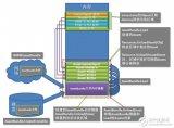 关于Unity5 如何管理资源的方案设计详解