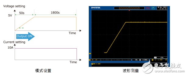 测试脚本应用程序-解决复杂的测试模式