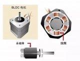 学习一下BLDC电机的控制方法,使其高效转动吧