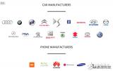车联网联盟的目标和标准:智能机当车钥匙