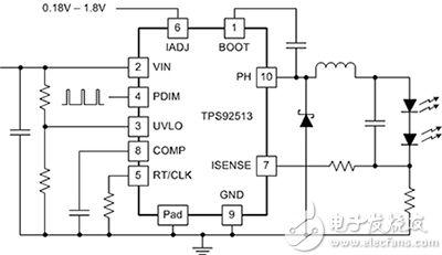 Texas Instruments TPS92513/HV LED 驱动器典型应用的简化原理图
