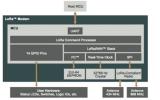 Microchip的RN2483 LoRa模块设计
