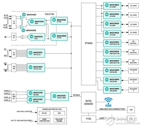 Maxim Integrated Pocket IO 原理图