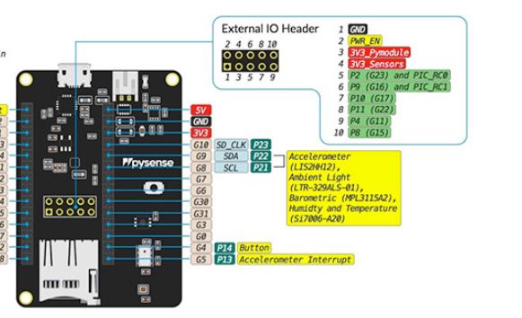 基于MicroPython软件相结合的无线设计方案