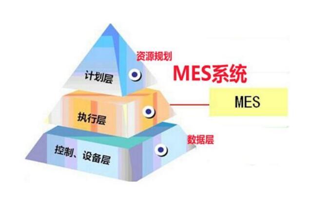 MES是企业解决方案的关键要素