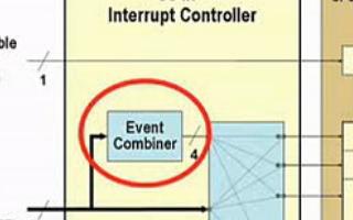 介绍 TMS320C64x 硬件系统的特性