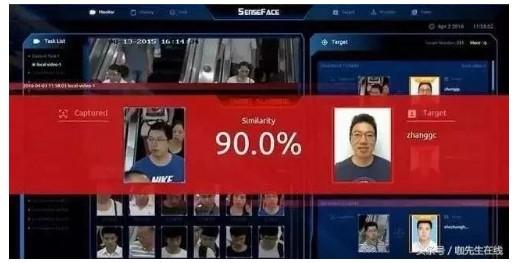 """""""天眼""""人脸识别系统1秒钟可以将全国人口筛选一遍,让犯罪无处可逃"""