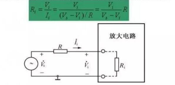 定量测量输入电阻和输出电阻