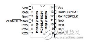 XLP技术的全功能低引脚数单片机PIC16(L)F183XX系列介绍