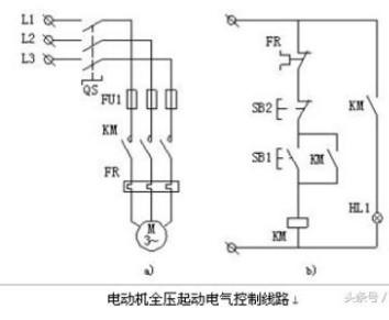一文教你看懂什么是PLC接线图