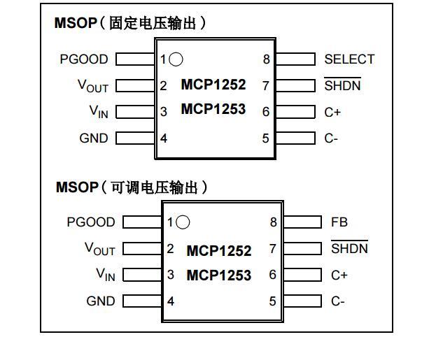 低噪声正向调节电荷泵之MCP1252/3中文手册