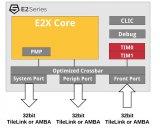 SiFive发布低功耗32位内核 E2系列,包含...