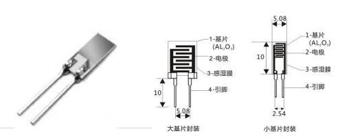 温湿度监控系统设计说明
