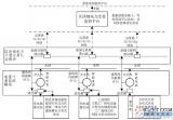 【新专利介绍】一种采用区块链模块智能电表