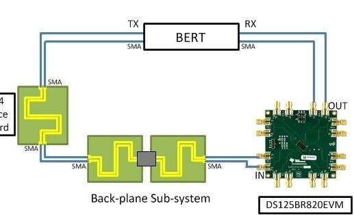使用WEBENCH接口设计工具实现IBIS-AMI通道仿