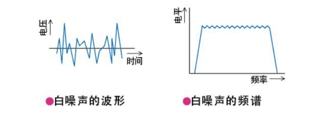 关于混合电路原理及设计等资料合集