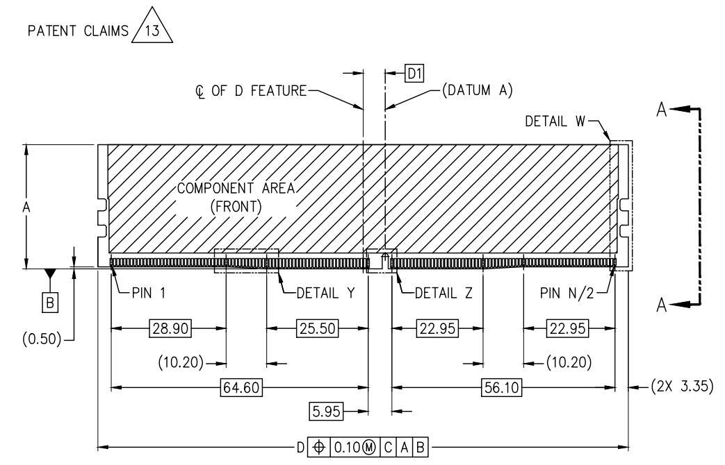 DDR4封装规格