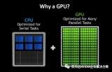 虚拟GPU为每位用户提供极佳体验