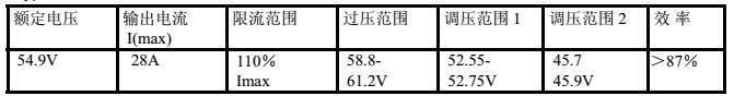 各种电源设计原理与PCB制版指导资料