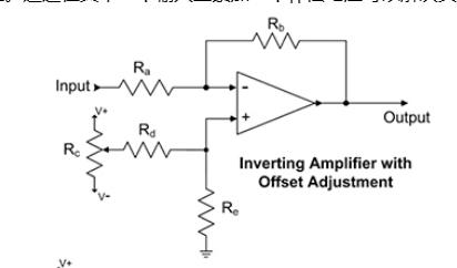 模拟信号处理/调节设计要求、约束和利弊取舍示例