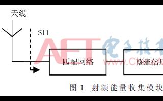 關于一種在GSM下行全頻帶內用于可穿戴設備的高效射頻能量收集技術