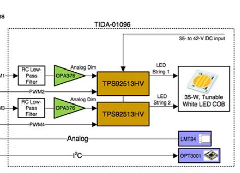 DC-DC LED驱动器子系统参考设计