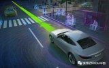 AI为自动驾驶打造安全智能之路