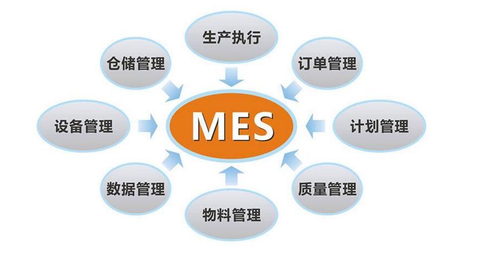 解析MES的五大优势