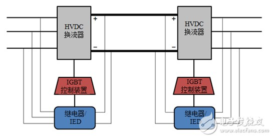 关于多种电平电压源换流器解析方案