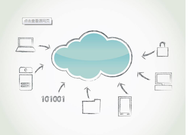 关于云存储发展至今的必然手段与未来趋势详解