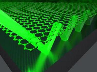 新型纳米薄膜面世:存储容量超大且检索速度超快