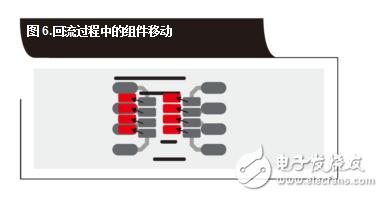 如何用小型封装放大器替代零件选项以及PCB布局常见的难题
