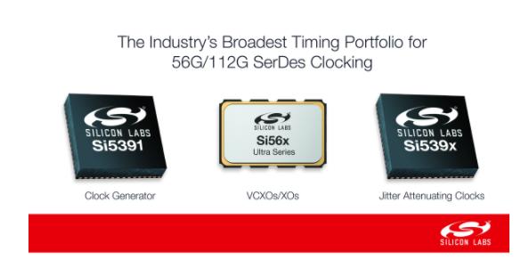 Silicon Labs推新型时钟发生器 抖动衰减器和VCXO/XO堪称业界最超低抖动时钟器件系列