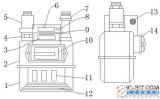 【新专利介绍】一种新型自动检测报警家用燃气表
