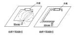 高速PCB叠层设计