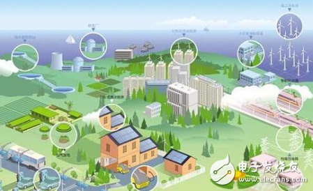 解决偏远地区、海岛供电技术的可再生能源微电网已取...