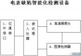 【新专利介绍】电表缺陷智能化检测设备