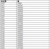 如何使用ADRF6820手动频段校准缩短PLL锁定时间