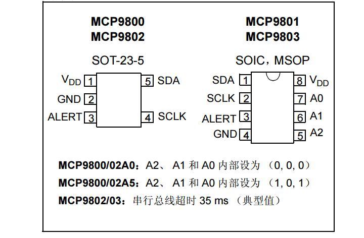 双线高精度温度传感器之MCP9800/1/2/3数据手册