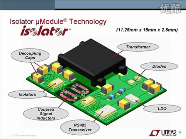 LTM2881:电流隔离型全双工收发器