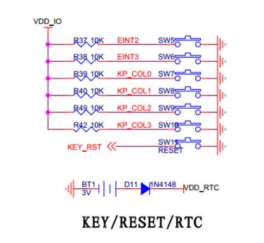 谈谈S5PV210的按键和中断部分