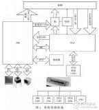 便携式GNSS导航信号采集回放系统,可编写针对K...