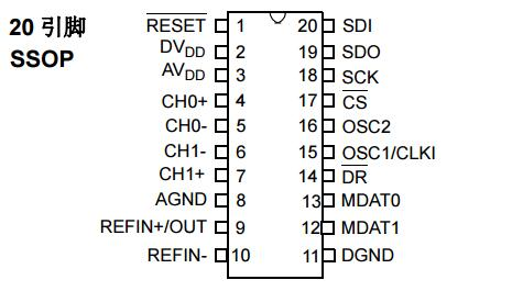 3.3V双通道模拟前端之MCP3911中文手册