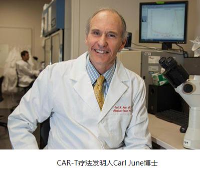 CAR-T技术:可攻克血液肿瘤,为肿瘤治疗带来翻...