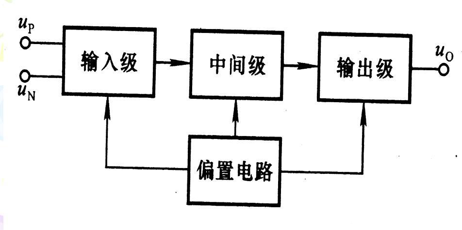 运放设计基础知识及电路
