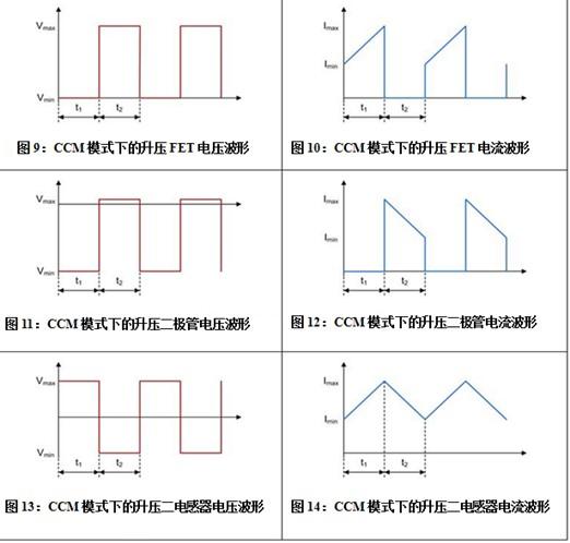 解析关于如何着手电源设计