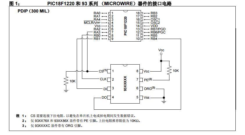 AN999中文手册之Microwire串行EEPROM与PIC18单片机的接口设计