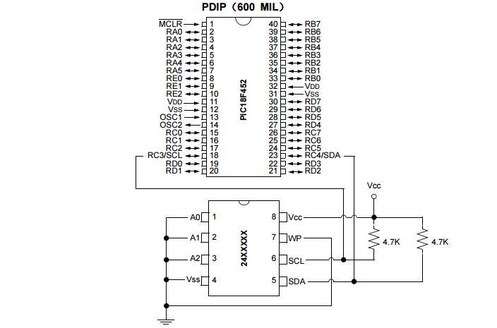 使用C18编译器和MSSP??榻蠭2C?串行EEPROM与PIC18单片机的接口设计