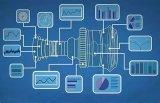 江苏:三年创建约50家省级智能制造示范工厂